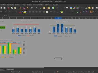 Buenas prácticas para crear un dashboard en Calc — 4 Apariencia de los gráficos