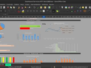 Buenas prácticas para crear un dashboard en Calc — 5A Resultado final
