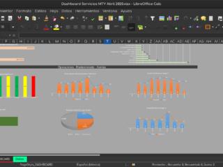 Buenas prácticas para crear un dashboard en Calc — 5B Resultado final