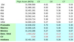 LibreOffice Calc, análisis de datos, regresión lineal, análisis predictivo estadístico-matemático, Aris Bozo, mediciones de espesores y flujo de gas exhausto acumulado